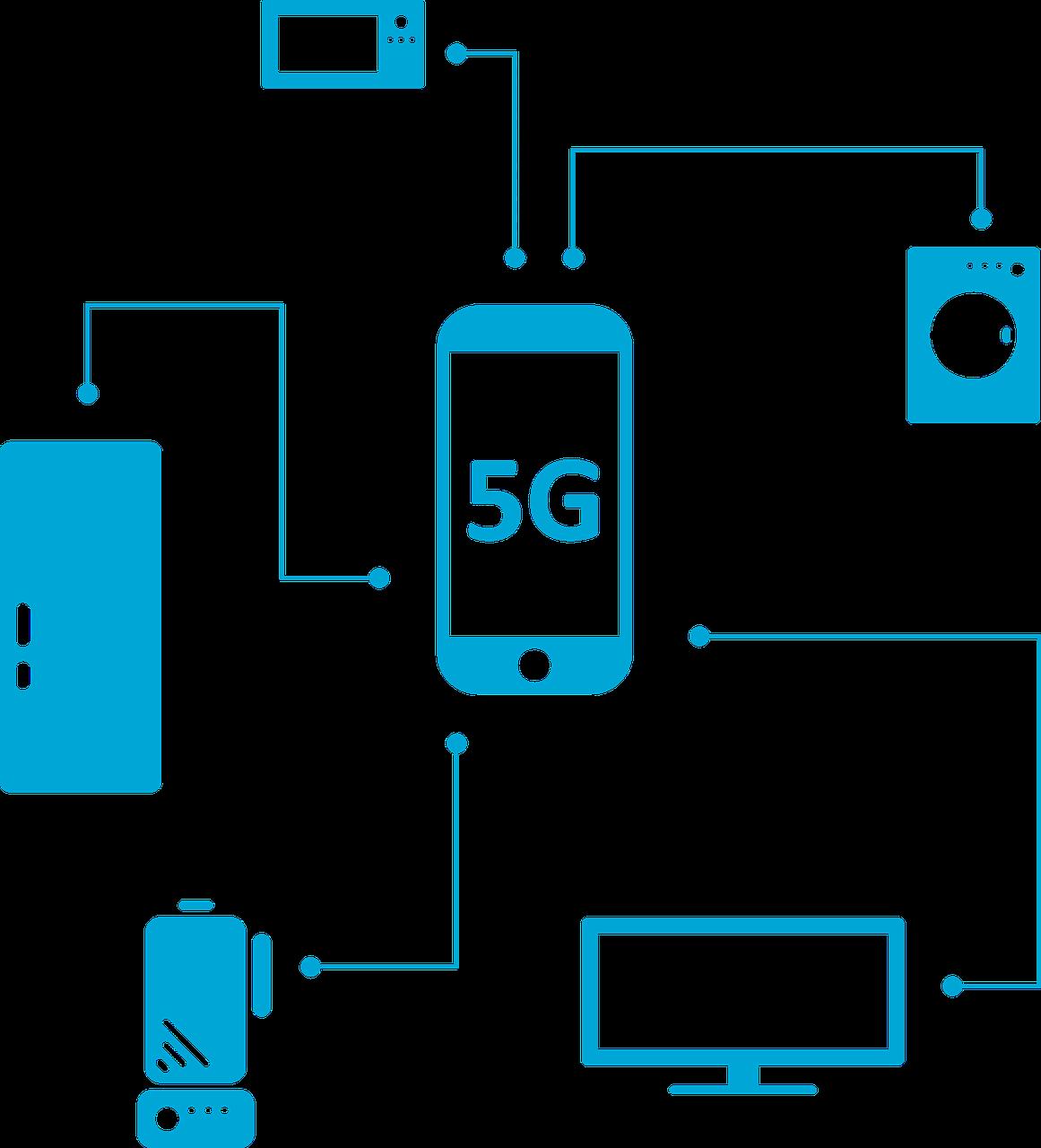 Mehr Geschwindigkeit für 5G Mobilfunk in Wenden